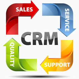 simplii_voip_crm_integrations